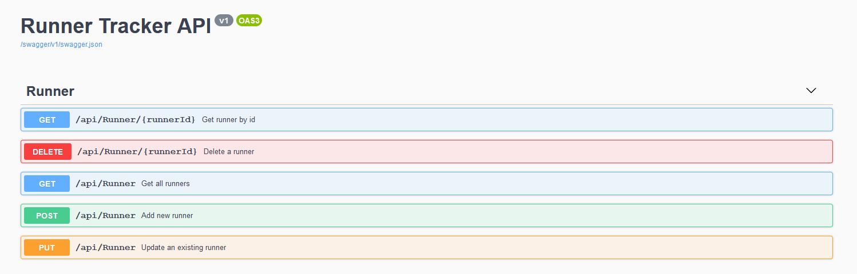 Runner Tracker API Swagger UI
